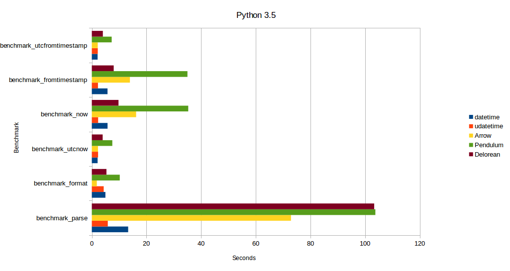 Python 4chan downloader/scraper script